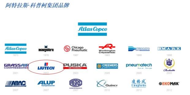 富达公司2002被阿特拉斯收购,成为阿特拉斯的全资子公司