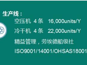阿特拉斯·科普柯现代化生产线,涵盖:富达空压机,博莱特空压机