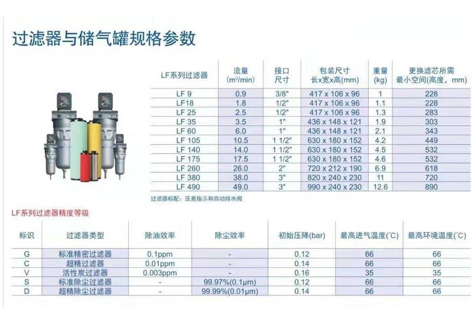 管道过滤器技术参数