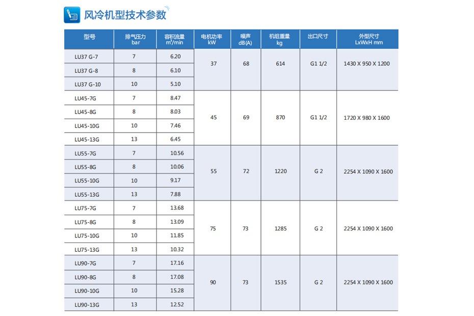 空压机技术参数,空压机产品型号,空压机价格